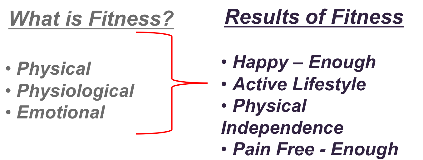 Results Of Exercise The Average Weight For A 5 5 Female
